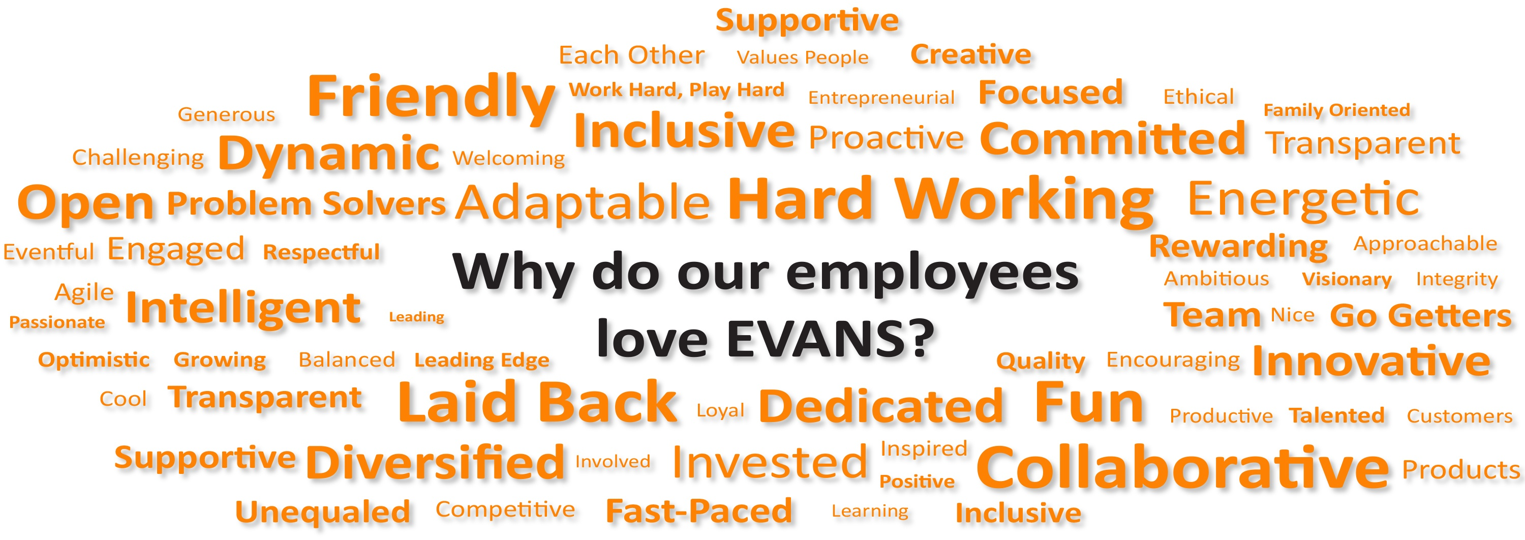 employees-love-evans-3000x1062.jpg